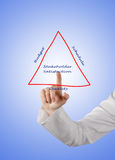 Diagram of stakeholder satisfaction Stock Image
