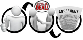 Diagram Steps Meeting Deal Agreement. A diagram of a person extending a hand for a handshake, two people shaking hands and saying It's a Deal with speech bubbles stock illustration