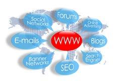 diagram strona internetowa Zdjęcie Stock