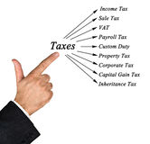 Diagram of taxes. Presenting different types of taxes Stock Images