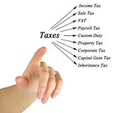 Diagram of taxes. Presenting important components of taxes royalty free stock photos