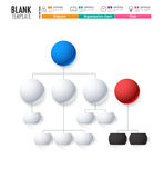 Diagram Template, Organization chart template. flow template Royalty Free Stock Photos