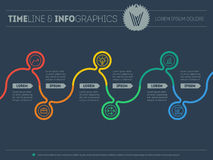 Diagram of tendencies and trends. Infographic timeline. Chart pr Stock Photography