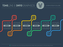Diagram of tendencies and trends. Infographic timeline. Chart pr Royalty Free Stock Images