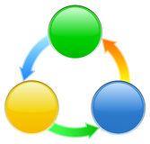 Diagram with three circles Royalty Free Stock Images