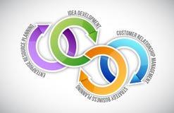 Diagram van bedrijfssucces Stock Foto