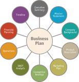 Diagram van Businessplan - vector Stock Foto's