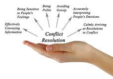 Diagram van Conflictresolutie Royalty-vrije Stock Afbeelding
