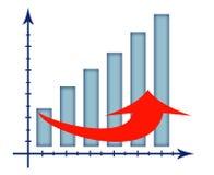 Diagram van de groei Stock Foto