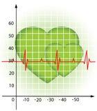 Diagram van de hartslag royalty-vrije illustratie