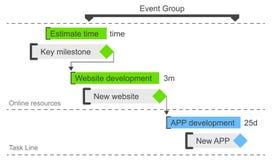 Diagram van de het proces vlakke vectorillustratie van de projectuitvoering stock afbeeldingen