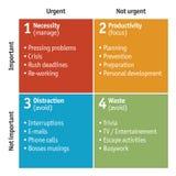 Diagram van de Matrijs van het Tijdbeheer - vector Royalty-vrije Stock Afbeelding