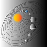 Diagram van het zonnestelsel Stock Foto