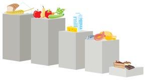 Diagram van voedsel voor uitgebalanceerd dieet Stock Afbeelding
