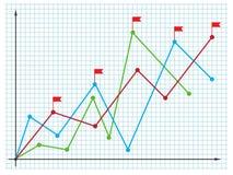 Diagram Vector Stock Photos