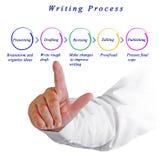 Diagram of Writing Process. Man presenting Diagram of Writing Process Royalty Free Stock Image