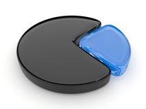 Diagrama 3D de la torta Imágenes de archivo libres de regalías