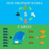 Diagrama ładunek i dropshipping Zdjęcie Royalty Free