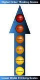 diagrama biznesowy główkowanie Zdjęcia Royalty Free