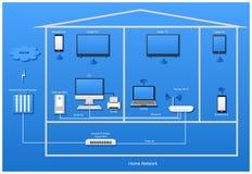 Diagrama casero con los dispositivos en fondo azul foto de archivo libre de regalías