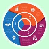Diagrama cíclico do molde para a posição de Infographic três Imagem de Stock Royalty Free