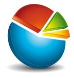 Diagrama circular colorido Fotografía de archivo libre de regalías