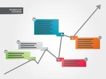 Diagrama colorido crescente do negócio Imagem de Stock