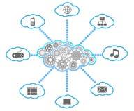 Diagrama computacional de la nube Imagen de archivo