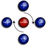 Diagrama da avaliação do negócio ilustração royalty free