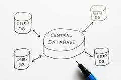 Diagrama da base de dados fotos de stock
