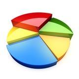 diagrama da circular 3D Fotos de Stock