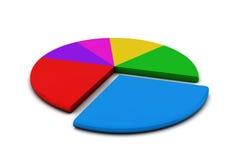 Diagrama da circular da torta Fotos de Stock Royalty Free