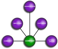 Diagrama da companhia Fotos de Stock Royalty Free