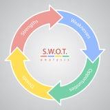 Diagrama da estratégia de análise do SWOT Imagens de Stock
