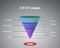 Diagrama da estratégia de análise do SWOT Imagem de Stock Royalty Free