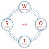 Diagrama da estratégia de análise do SWOT Fotografia de Stock