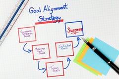 Diagrama da estratégia do alinhamento dos objetivos de negócio Imagem de Stock