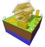 Diagrama da estrutura da casa destacada Fotografia de Stock Royalty Free