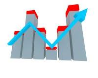 Diagrama da finança Fotografia de Stock Royalty Free