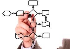 Diagrama da mão e do processo Fotografia de Stock Royalty Free