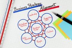 Diagrama da metodologia do alinhamento da estratégia empresarial Fotos de Stock