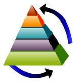 Diagrama da pirâmide ilustração stock