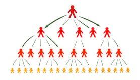 Diagrama da pirâmide ilustração royalty free