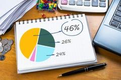 Diagrama da porcentagem fotografia de stock