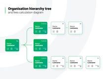 Diagrama de árbol de la jerarquía de la organización para la presentación o el aviador libre illustration