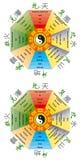 Diagrama de Bagua en el vector (langu ruso e inglés Imagen de archivo