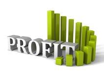 Diagrama de carta circular verde do lucro da barra do progresso succe do negócio ilustração stock