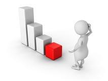 Diagrama de carta da barra do conceito da falência pessoa 3d confusa Imagem de Stock Royalty Free