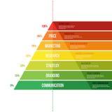 Diagrama de carta mergulhado da pirâmide no estilo liso Foto de Stock Royalty Free