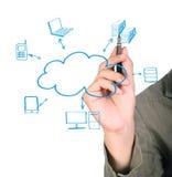 Diagrama de computação da nuvem Foto de Stock Royalty Free